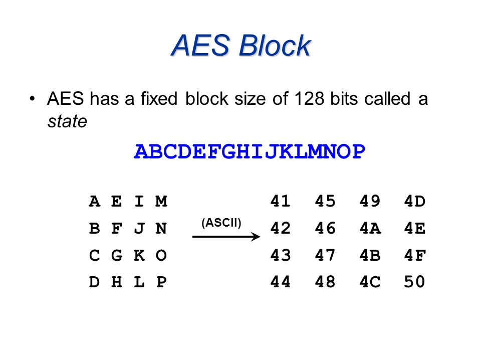 AES Block AES has a fixed block size of 128 bits called a state