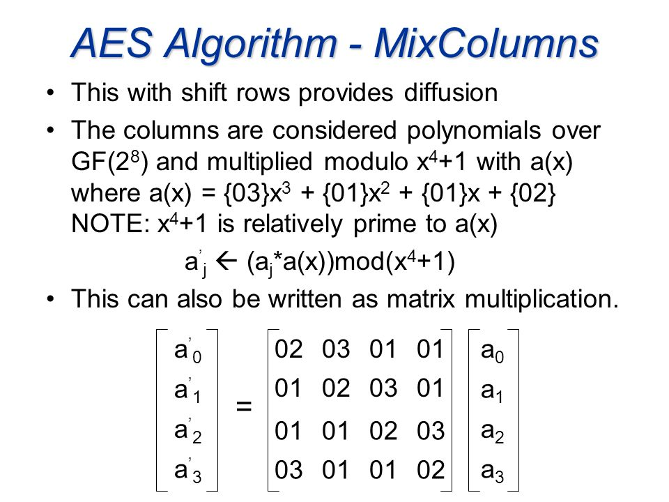 AES Algorithm - MixColumns