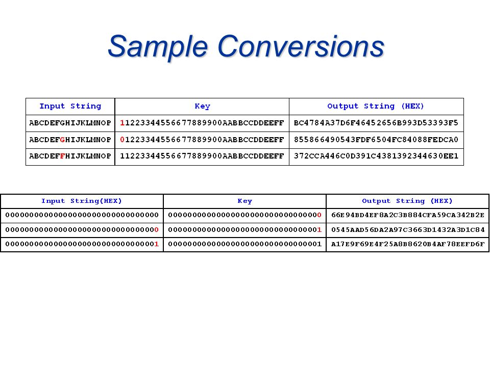 Sample Conversions