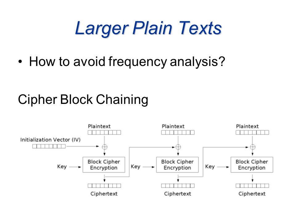 Larger Plain Texts How to avoid frequency analysis