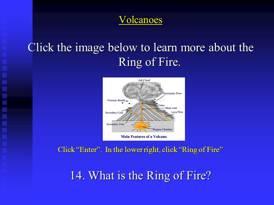 Click the image below to learn more about the Ring of Fire.