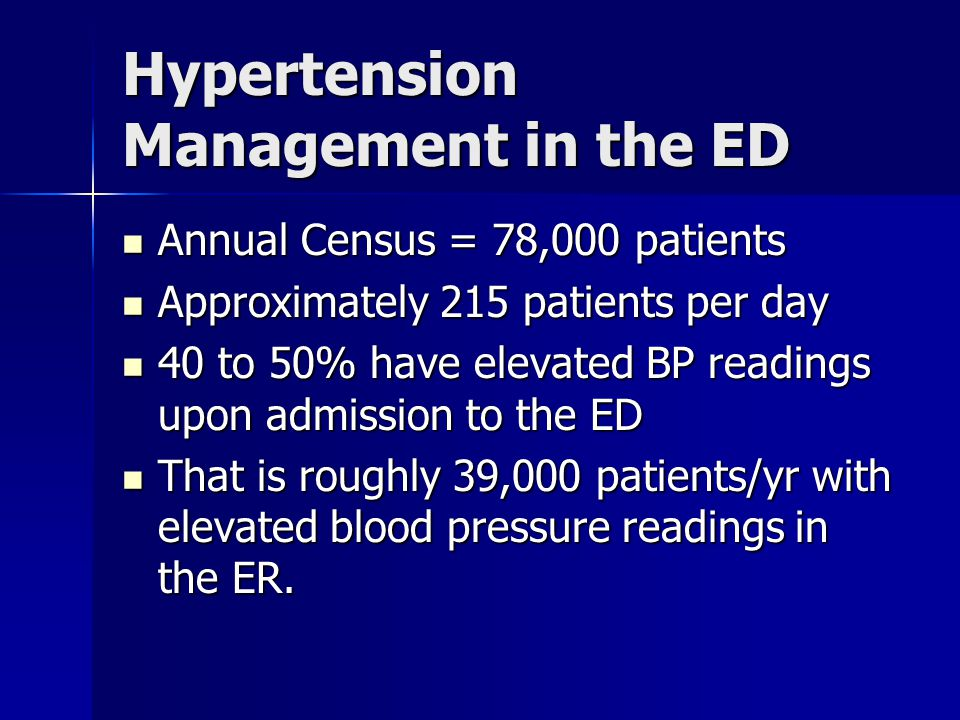 Hypertension Management in the ED