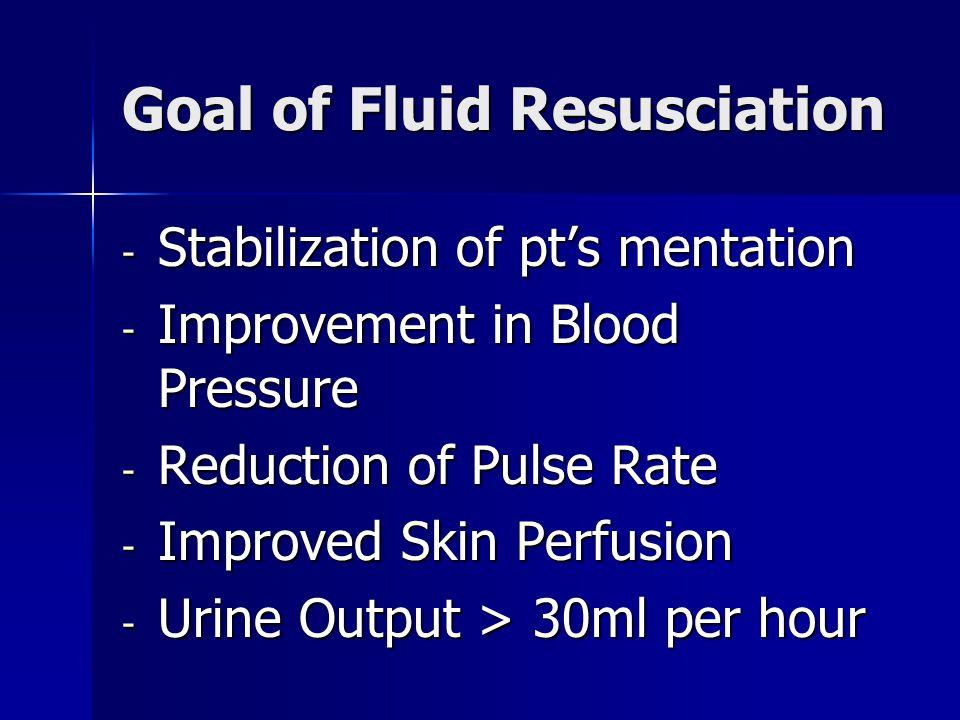 Goal of Fluid Resusciation