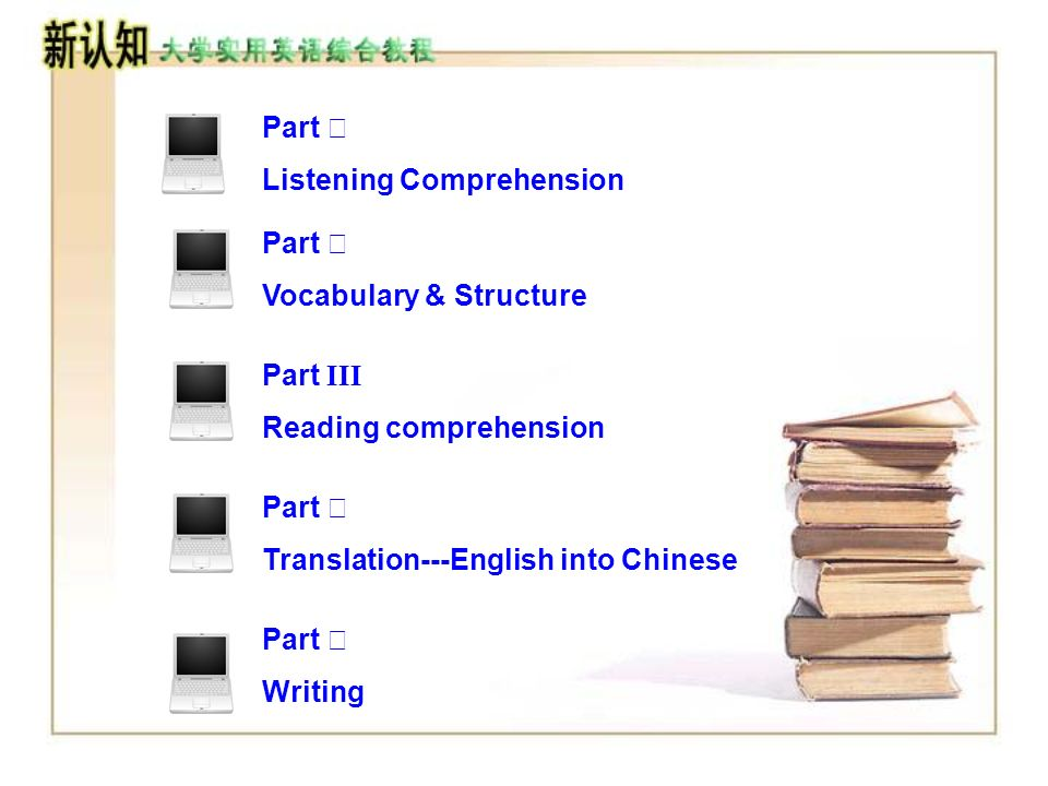 Part Ⅰ Listening Comprehension. Part Ⅱ. Vocabulary & Structure. Part III. Reading comprehension.