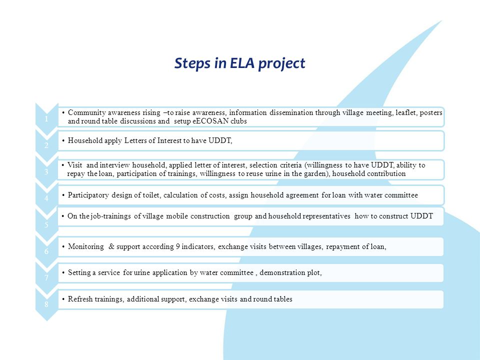 Steps in ELA project 1.