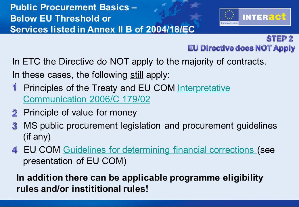 Public Procurement Basics – Below EU Threshold or