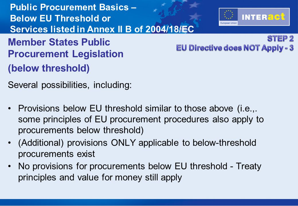 Member States Public Procurement Legislation (below threshold)
