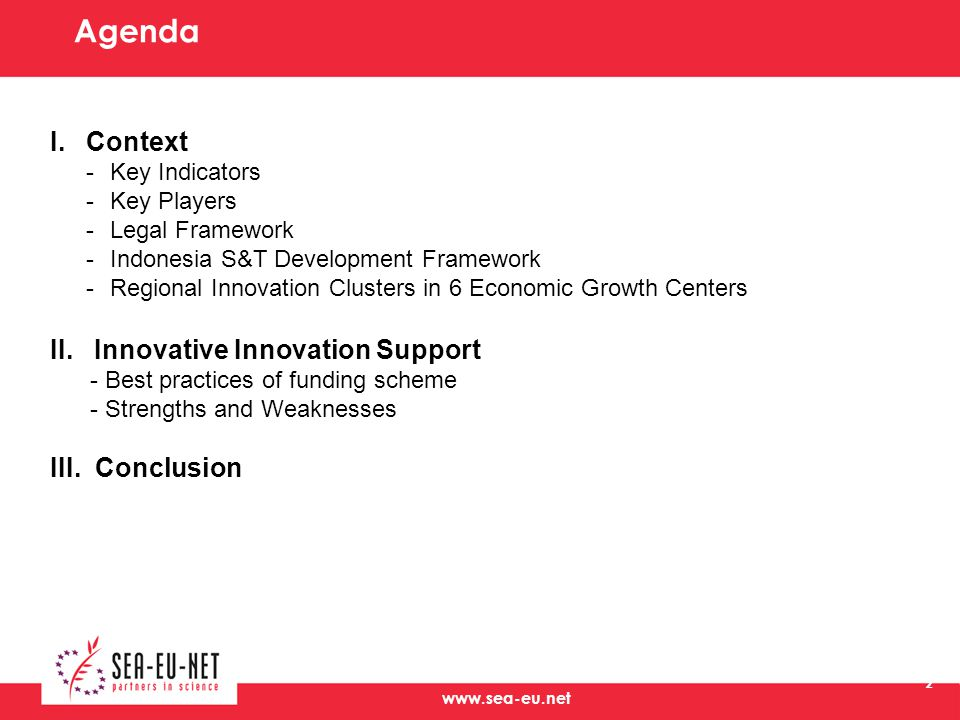 Agenda Context II. Innovative Innovation Support III. Conclusion