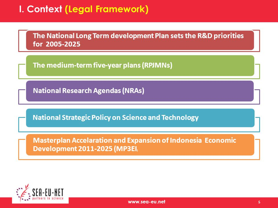 I. Context (Legal Framework)