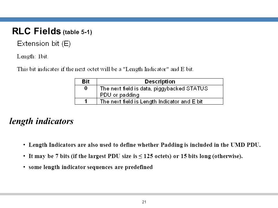 RLC Fields (table 5-1) length indicators