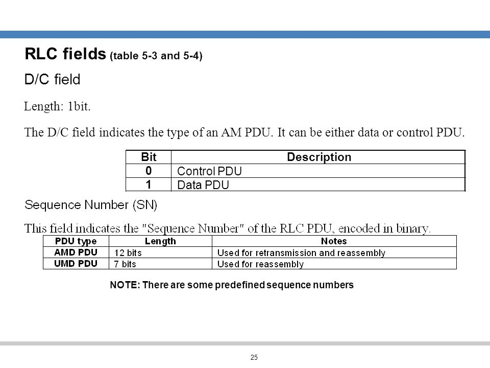 RLC fields (table 5-3 and 5-4)