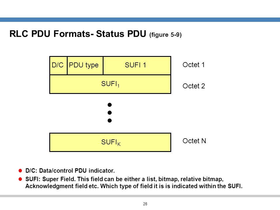 RLC PDU Formats- Status PDU (figure 5-9)