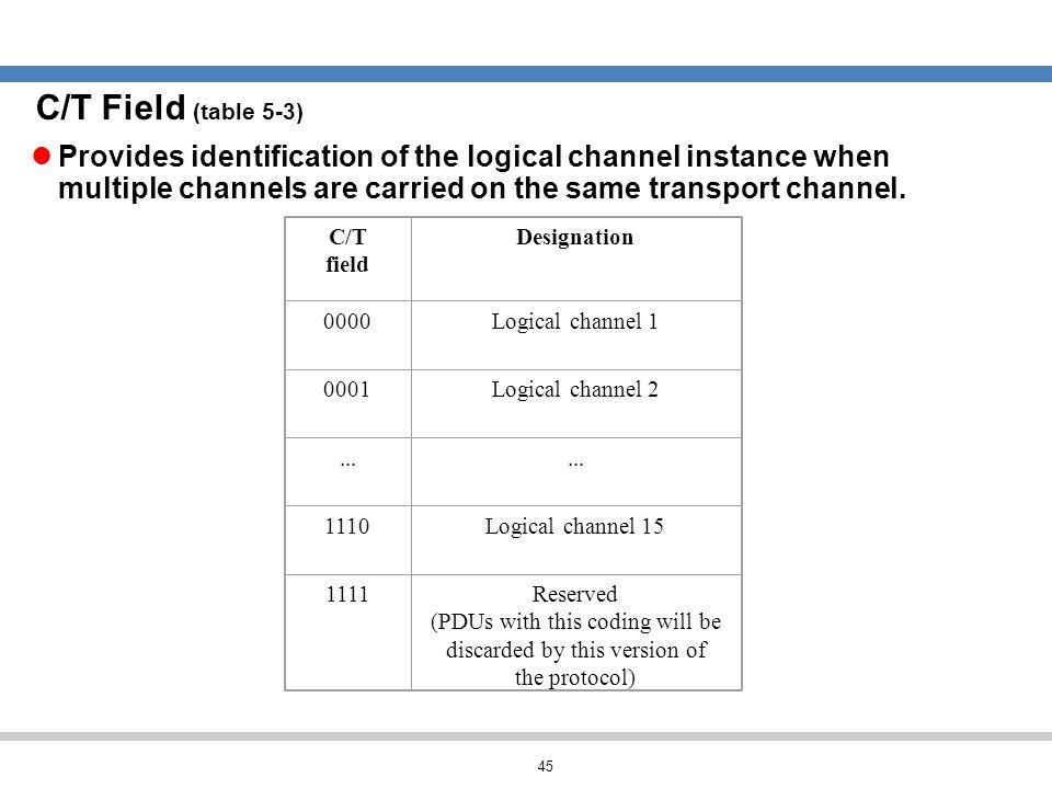 C/T Field (table 5-3) Provides identification of the logical channel instance when multiple channels are carried on the same transport channel.