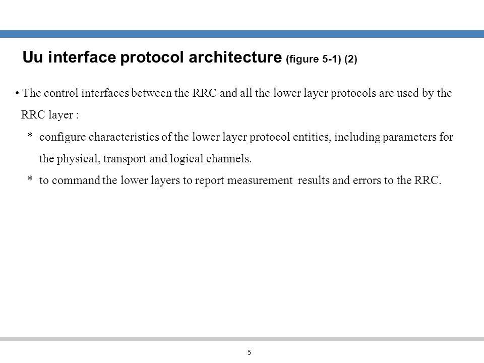 Uu interface protocol architecture (figure 5-1) (2)
