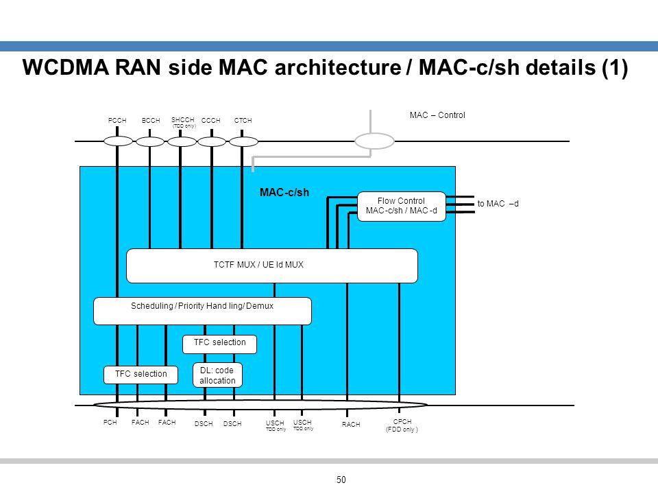 WCDMA RAN side MAC architecture / MAC-c/sh details (1)