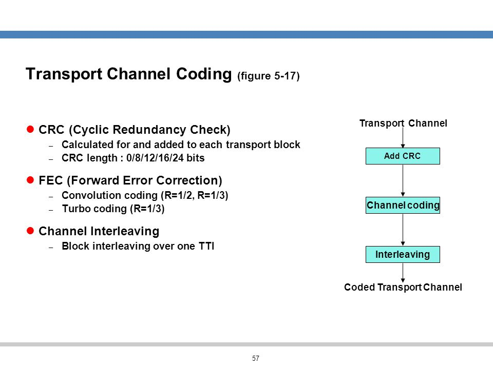 Transport Channel Coding (figure 5-17)