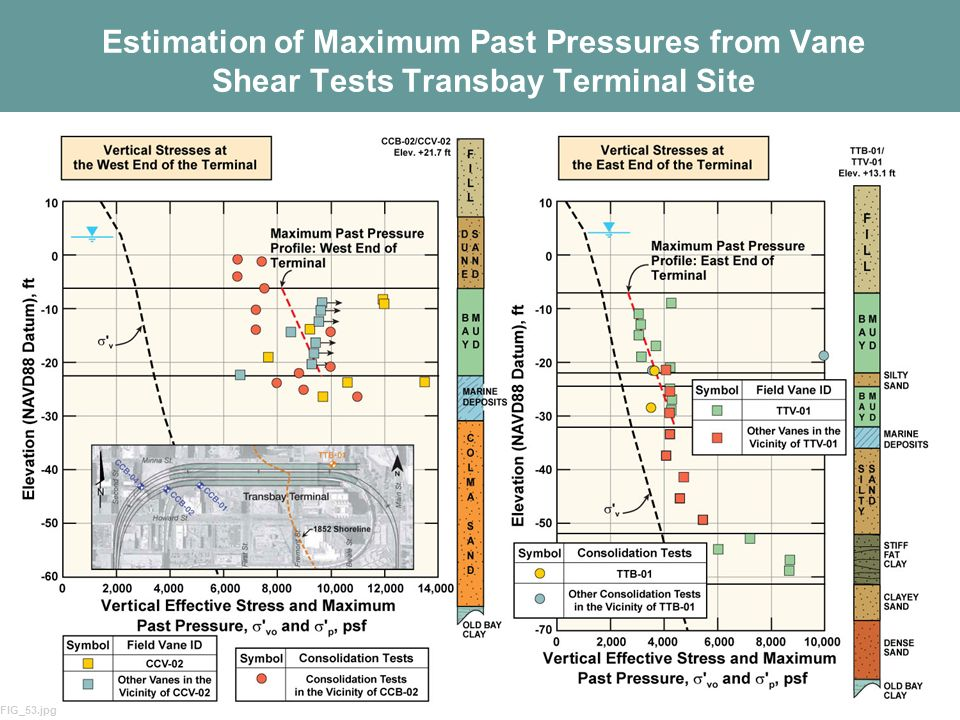 Estimation of Maximum Past Pressures from Vane Shear Tests Transbay Terminal Site