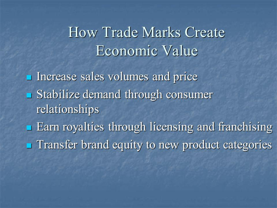 How Trade Marks Create Economic Value