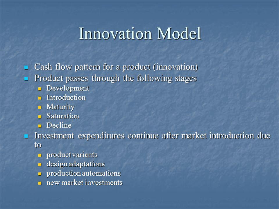 Innovation Model Cash flow pattern for a product (innovation)