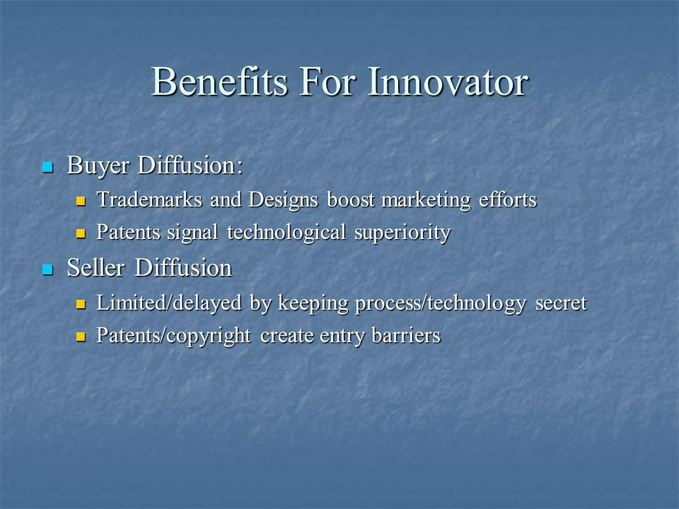Benefits For Innovator