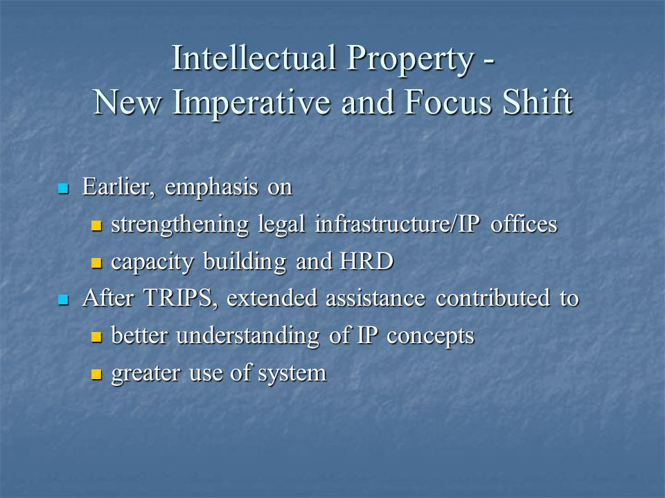 Intellectual Property - New Imperative and Focus Shift