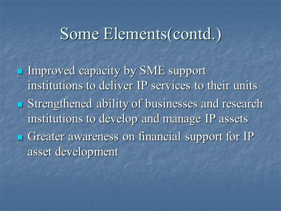 Some Elements(contd.) Improved capacity by SME support institutions to deliver IP services to their units.