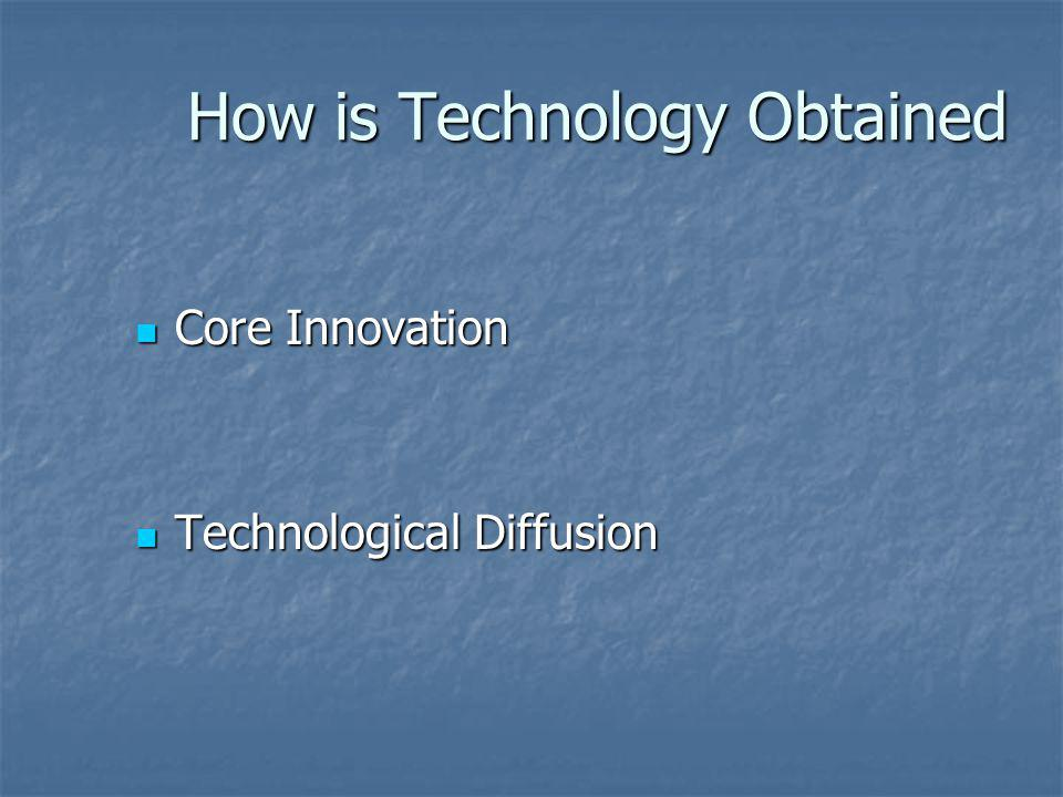 How is Technology Obtained