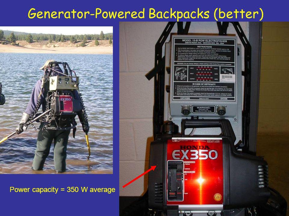 Generator-Powered Backpacks (better)