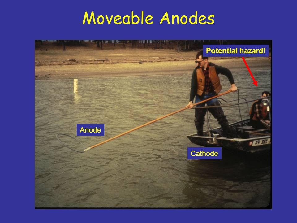 Moveable Anodes Potential hazard! Anode Cathode