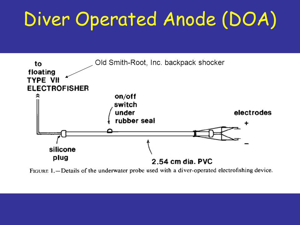 Diver Operated Anode (DOA)