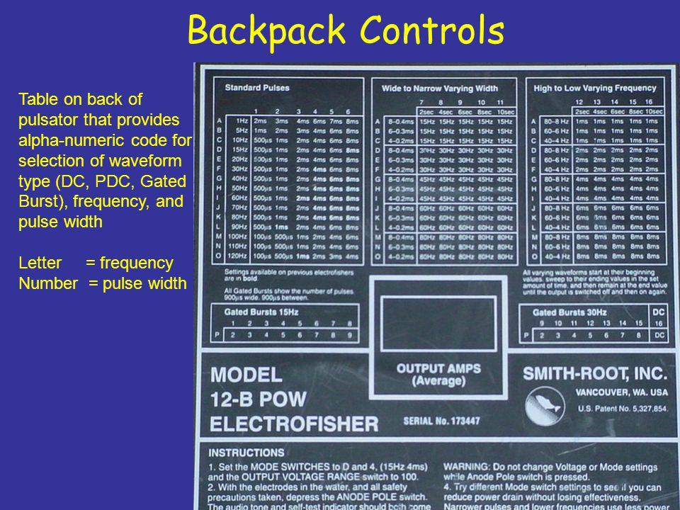 Backpack Controls Table on back of pulsator that provides