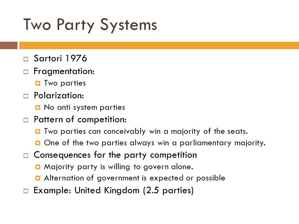 Two Party Systems Sartori 1976 Fragmentation: Polarization: