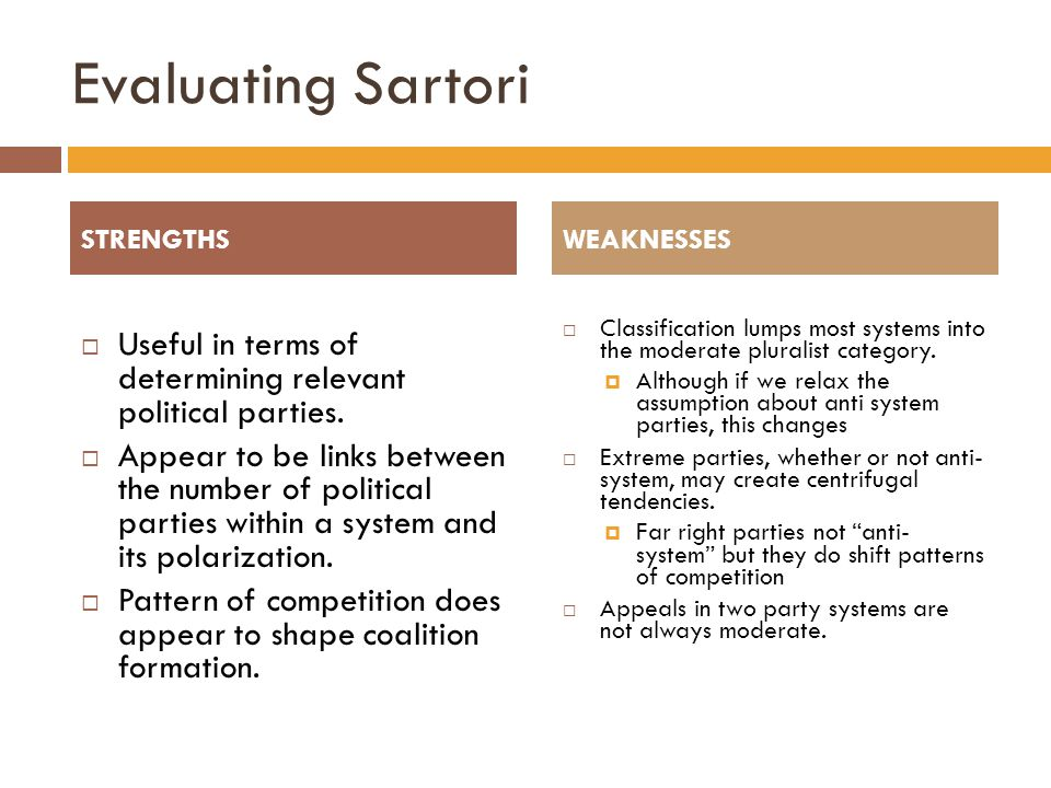 Evaluating Sartori STRENGTHS. WEAKNESSES. Useful in terms of determining relevant political parties.