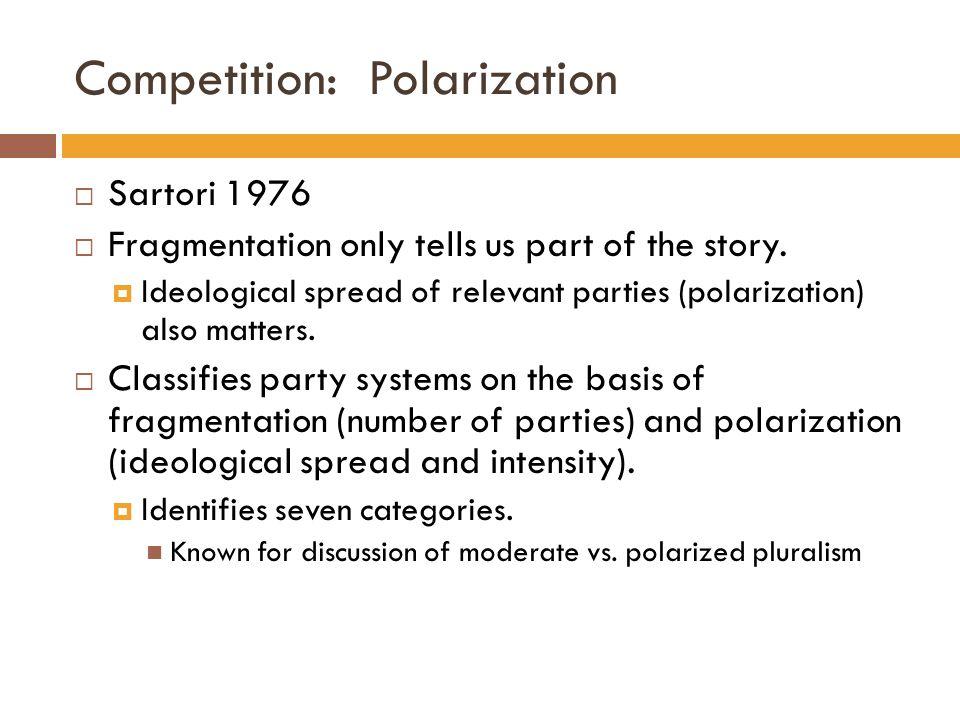 Competition: Polarization