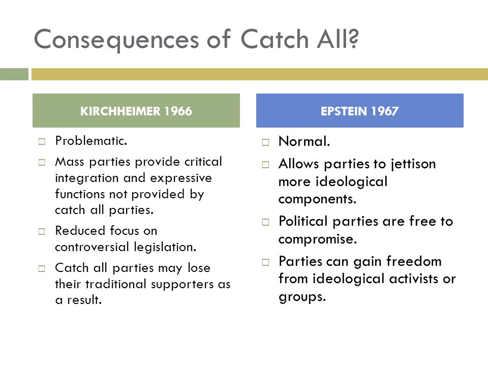 Consequences of Catch All