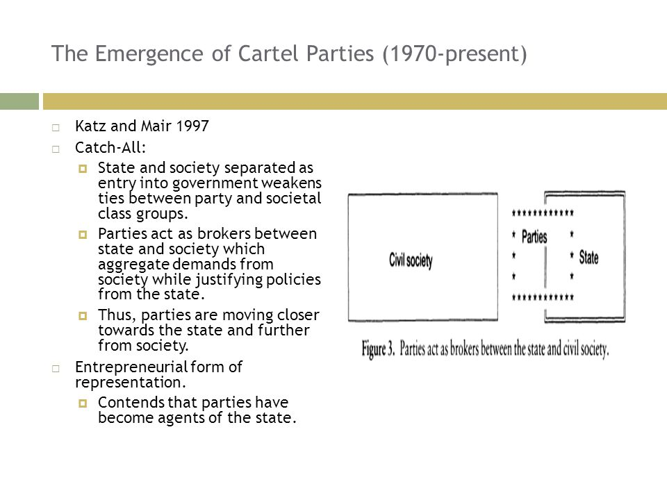 The Emergence of Cartel Parties (1970-present)