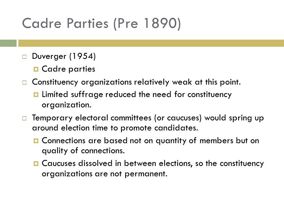 Cadre Parties (Pre 1890) Duverger (1954) Cadre parties