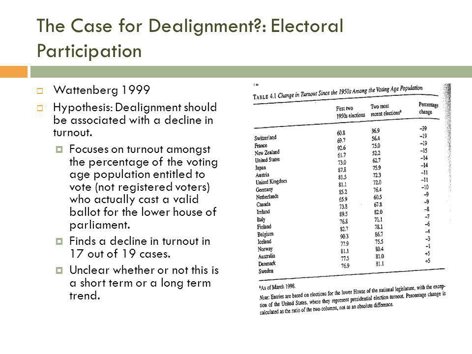 The Case for Dealignment : Electoral Participation