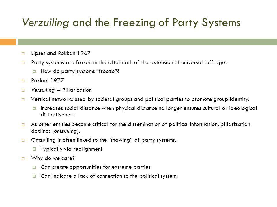 Verzuiling and the Freezing of Party Systems
