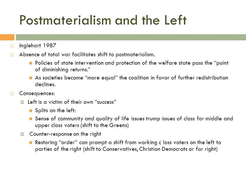 Postmaterialism and the Left