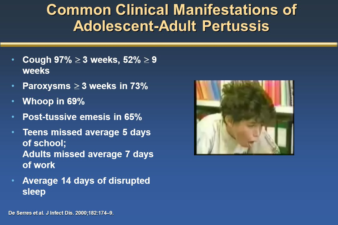 Common Clinical Manifestations of Adolescent-Adult Pertussis