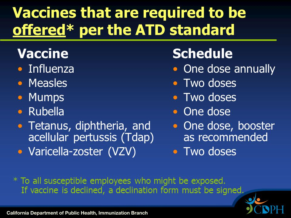 Vaccines that are required to be offered* per the ATD standard