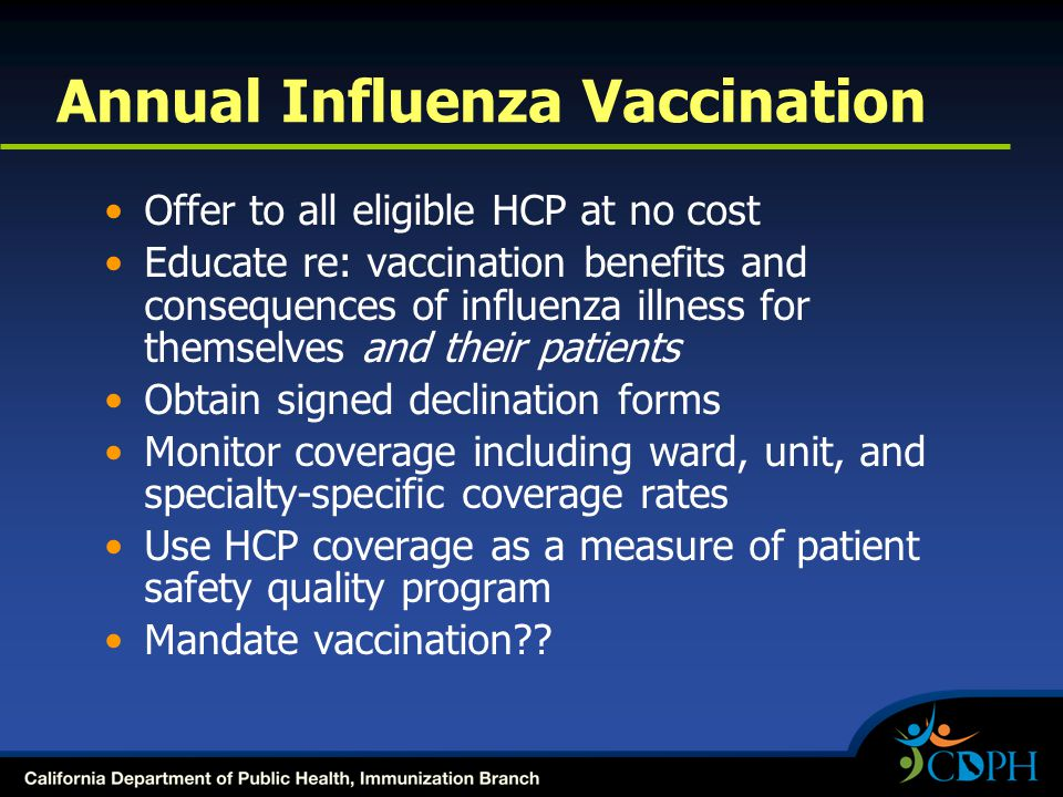 Annual Influenza Vaccination
