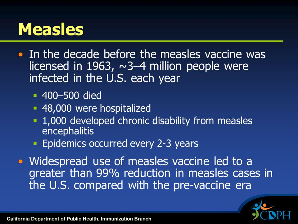 Measles In the decade before the measles vaccine was licensed in 1963, ~3–4 million people were infected in the U.S. each year.