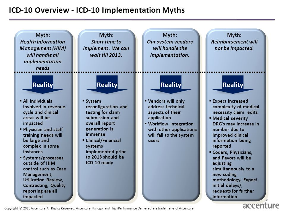 ICD-10 Overview - ICD-10 Implementation Myths