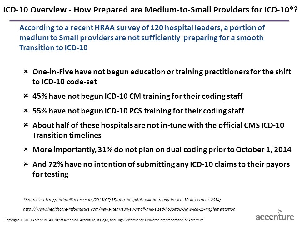 ICD-10 Overview - How Prepared are Medium-to-Small Providers for ICD-10*
