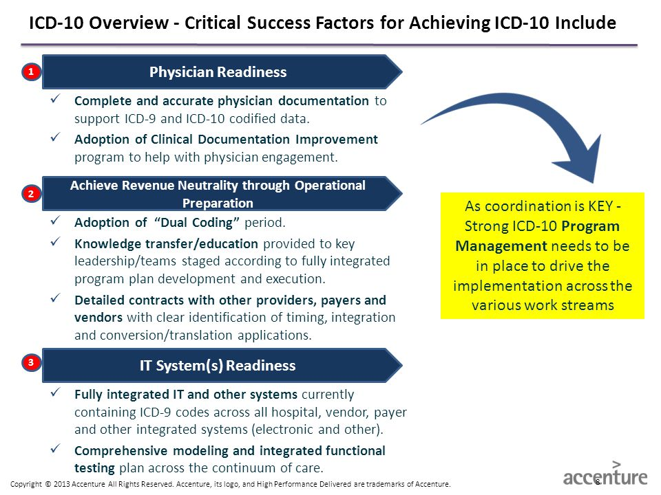 ICD-10 Overview - Critical Success Factors for Achieving ICD-10 Include