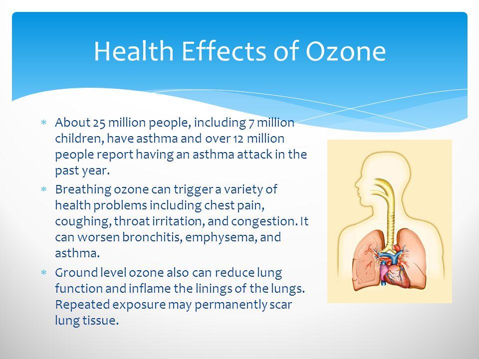 Health Effects of Ozone