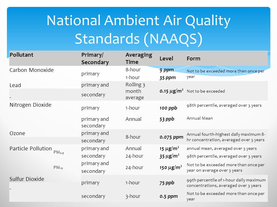 research paper on ambient air quality In addition to the poor ambient air quality,  the deleterious effects of ambient air pollution on human health  mobile displays or to view the mdpi.