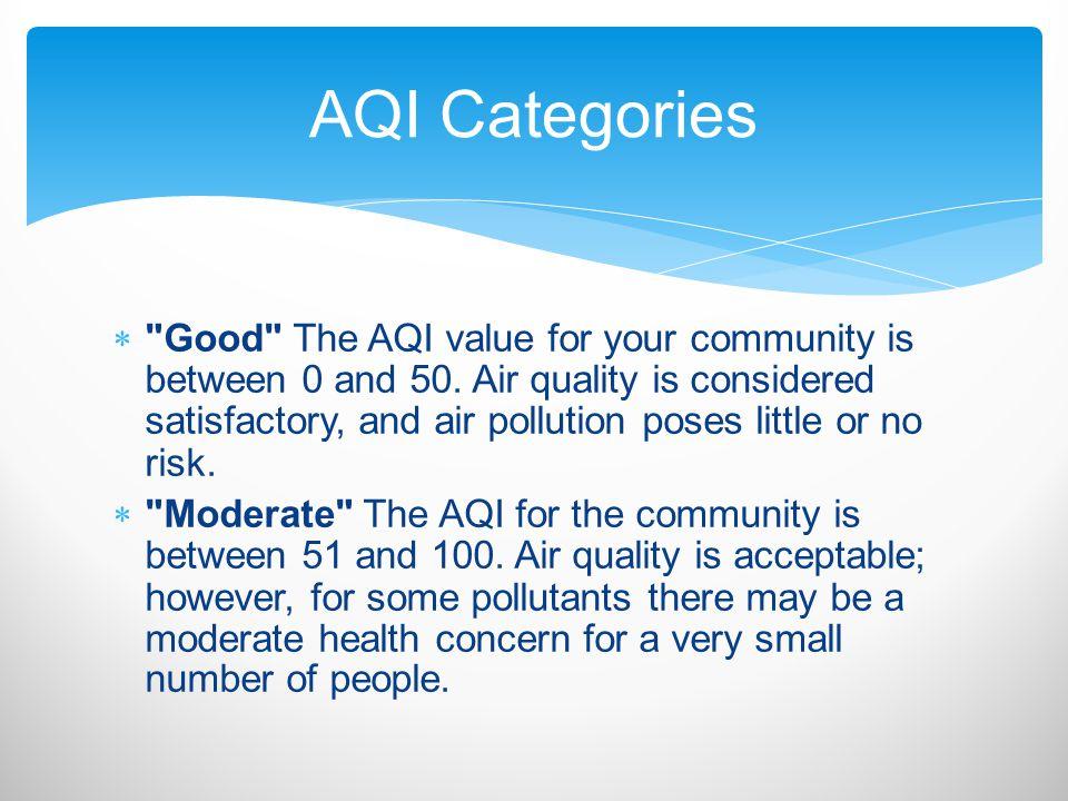 AQI Categories